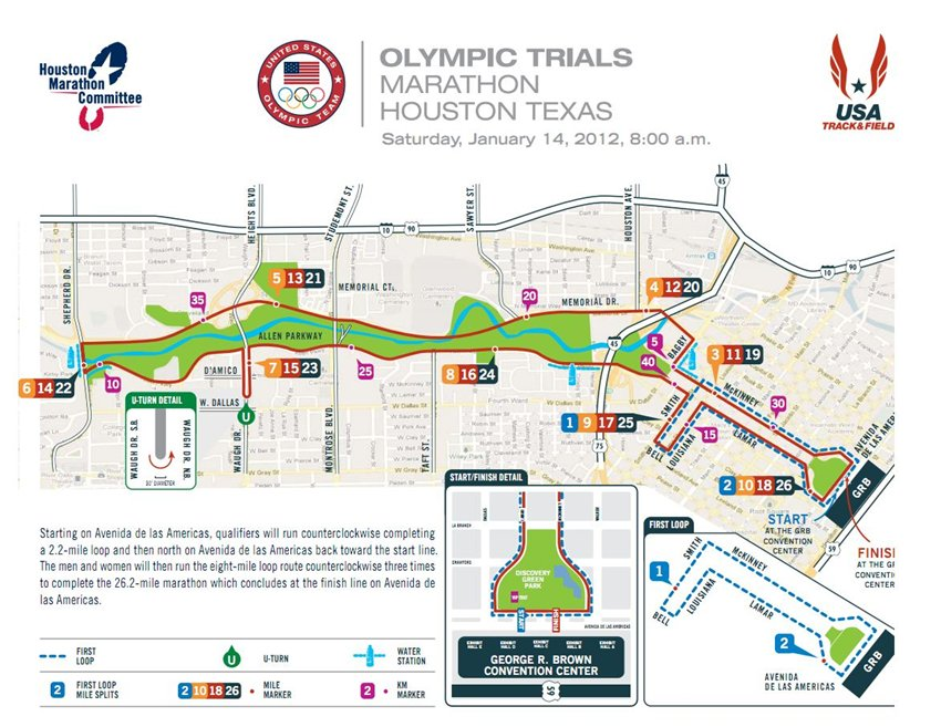 Editors Corner Olympic Marathon Trials Womens Running